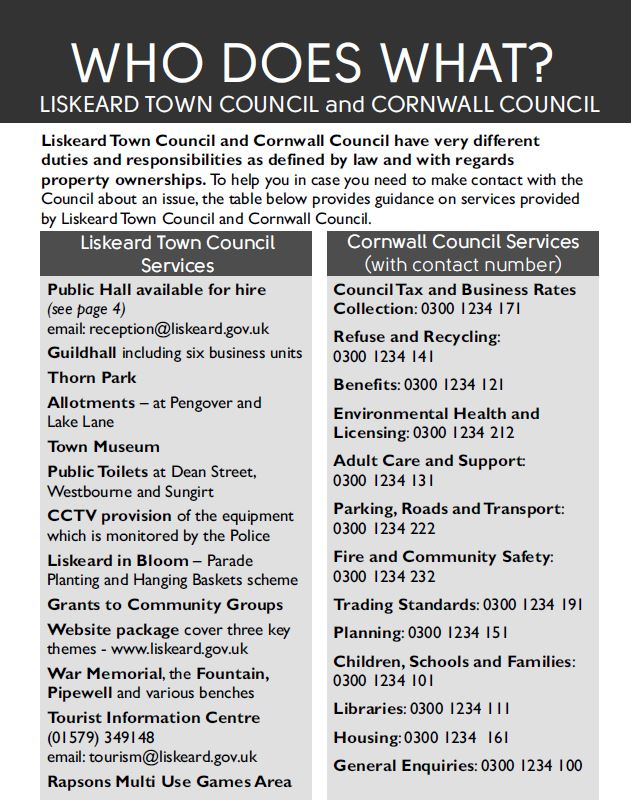 Table comparing Town Council and Cornwall Council responsibilities